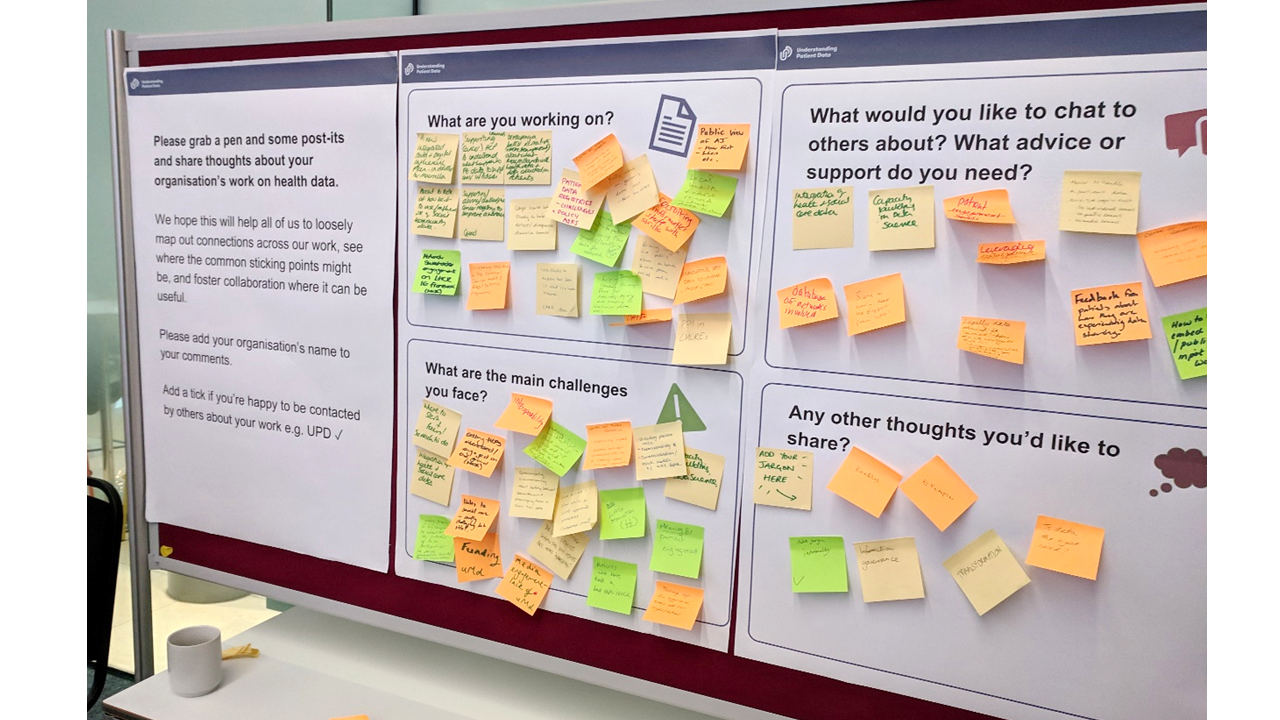 An image of the post-it wall. Four questions about the work people are doing and the challenges they face are printed, with many comments on post-it notes below them.