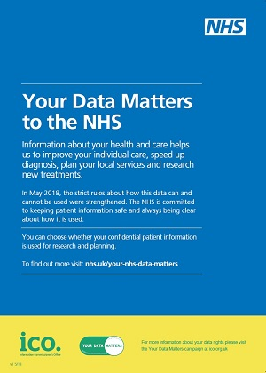A NHS poster saying Your data matters to the NHS